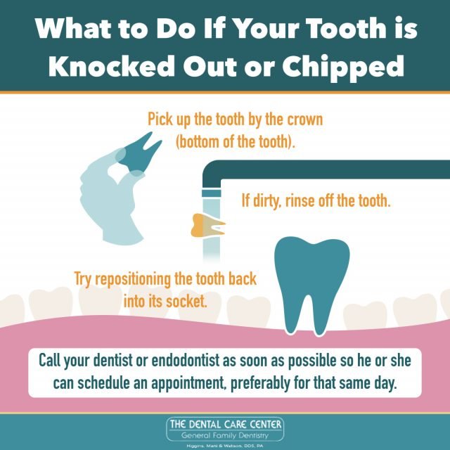 knocked out or chipped tooth infographic