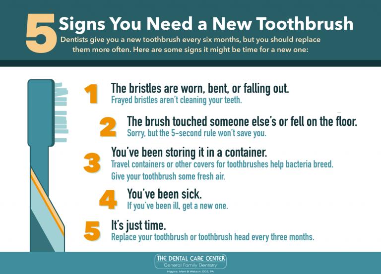 toothbrush graphic