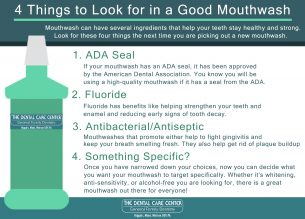 mouthwash infographic