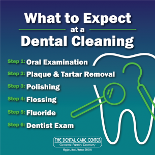 expect_dentalcleaning